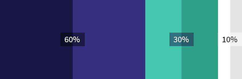 En UI palette som følger 60-30-10 regelen